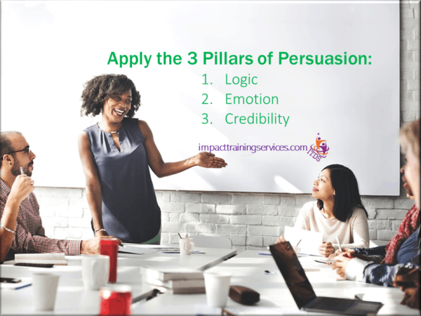 image showing the 3 pillars for persuasive speech